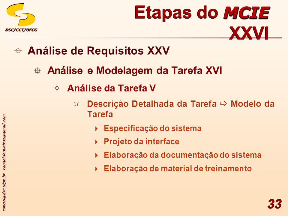 rangel@dsc.ufpb.br rangeldequeiroz@gmail.com DSC/CCT/UFCGDSC/CCT/UFCG 33 Análise de Requisitos XXV Análise e Modelagem da Tarefa XVI Análise da Tarefa V Descrição Detalhada da Tarefa Modelo da Tarefa Especificação do sistema Projeto da interface Elaboração da documentação do sistema Elaboração de material de treinamento Análise de Requisitos XXV Análise e Modelagem da Tarefa XVI Análise da Tarefa V Descrição Detalhada da Tarefa Modelo da Tarefa Especificação do sistema Projeto da interface Elaboração da documentação do sistema Elaboração de material de treinamento MCIE Etapas do MCIE XXVI