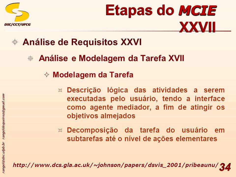 rangel@dsc.ufpb.br rangeldequeiroz@gmail.com DSC/CCT/UFCGDSC/CCT/UFCG 34 Análise de Requisitos XXVI Análise e Modelagem da Tarefa XVII Modelagem da Ta