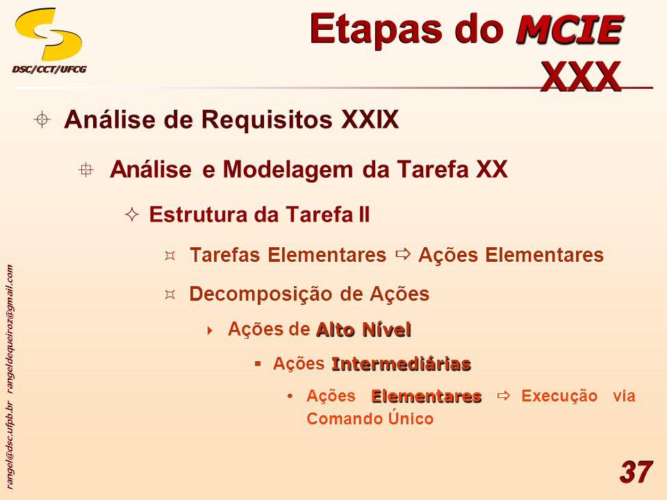 rangel@dsc.ufpb.br rangeldequeiroz@gmail.com DSC/CCT/UFCGDSC/CCT/UFCG 37 Análise de Requisitos XXIX Análise e Modelagem da Tarefa XX Estrutura da Tarefa II Tarefas Elementares Ações Elementares Decomposição de Ações Alto Nível Ações de Alto Nível Intermediárias Ações Intermediárias Elementares Ações Elementares Execução via Comando Único Análise de Requisitos XXIX Análise e Modelagem da Tarefa XX Estrutura da Tarefa II Tarefas Elementares Ações Elementares Decomposição de Ações Alto Nível Ações de Alto Nível Intermediárias Ações Intermediárias Elementares Ações Elementares Execução via Comando Único MCIE Etapas do MCIE XXX