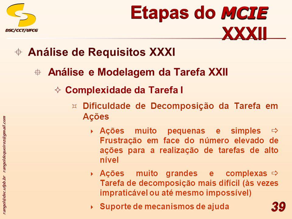 rangel@dsc.ufpb.br rangeldequeiroz@gmail.com DSC/CCT/UFCGDSC/CCT/UFCG 39 Análise de Requisitos XXXI Análise e Modelagem da Tarefa XXII Complexidade da