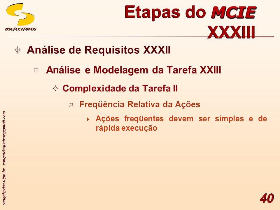rangel@dsc.ufpb.br rangeldequeiroz@gmail.com DSC/CCT/UFCGDSC/CCT/UFCG 40 Análise de Requisitos XXXII Análise e Modelagem da Tarefa XXIII Complexidade da Tarefa II Freqüência Relativa da Ações Ações freqüentes devem ser simples e de rápida execução Análise de Requisitos XXXII Análise e Modelagem da Tarefa XXIII Complexidade da Tarefa II Freqüência Relativa da Ações Ações freqüentes devem ser simples e de rápida execução MCIE Etapas do MCIE XXXIII