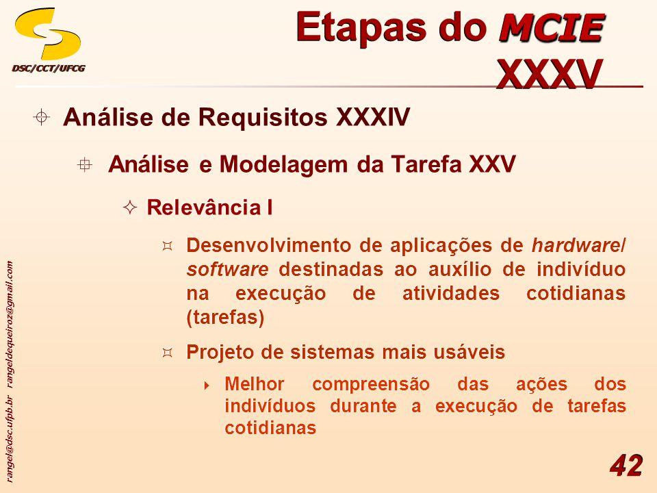 rangel@dsc.ufpb.br rangeldequeiroz@gmail.com DSC/CCT/UFCGDSC/CCT/UFCG 42 Análise de Requisitos XXXIV Análise e Modelagem da Tarefa XXV Relevância I De
