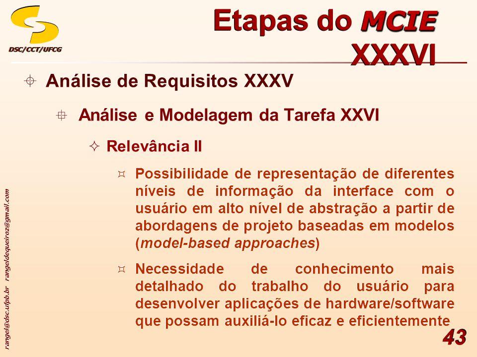 rangel@dsc.ufpb.br rangeldequeiroz@gmail.com DSC/CCT/UFCGDSC/CCT/UFCG 43 Análise de Requisitos XXXV Análise e Modelagem da Tarefa XXVI Relevância II P