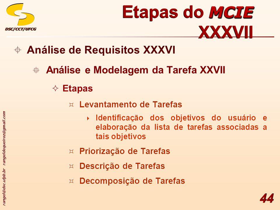 rangel@dsc.ufpb.br rangeldequeiroz@gmail.com DSC/CCT/UFCGDSC/CCT/UFCG 44 Análise de Requisitos XXXVI Análise e Modelagem da Tarefa XXVII Etapas Levantamento de Tarefas Identificação dos objetivos do usuário e elaboração da lista de tarefas associadas a tais objetivos Priorização de Tarefas Descrição de Tarefas Decomposição de Tarefas Análise de Requisitos XXXVI Análise e Modelagem da Tarefa XXVII Etapas Levantamento de Tarefas Identificação dos objetivos do usuário e elaboração da lista de tarefas associadas a tais objetivos Priorização de Tarefas Descrição de Tarefas Decomposição de Tarefas MCIE Etapas do MCIE XXXVII