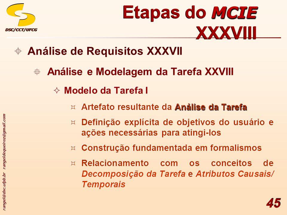 rangel@dsc.ufpb.br rangeldequeiroz@gmail.com DSC/CCT/UFCGDSC/CCT/UFCG 45 Análise de Requisitos XXXVII Análise e Modelagem da Tarefa XXVIII Modelo da T