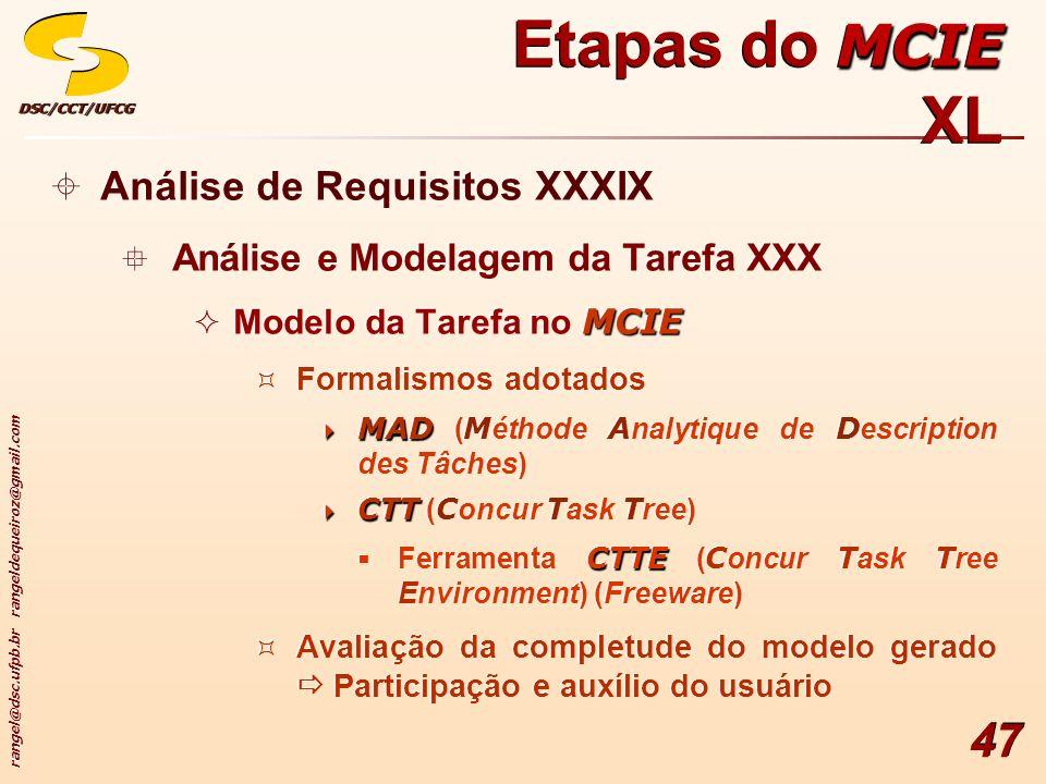 rangel@dsc.ufpb.br rangeldequeiroz@gmail.com DSC/CCT/UFCGDSC/CCT/UFCG 47 Análise de Requisitos XXXIX Análise e Modelagem da Tarefa XXX MCIE Modelo da Tarefa no MCIE Formalismos adotados MAD MAD ( M éthode A nalytique de D escription des Tâches) CTT CTT ( C oncur T ask T ree) CTTE Ferramenta CTTE ( C oncur T ask T ree Environment) (Freeware) Avaliação da completude do modelo gerado Participação e auxílio do usuário Análise de Requisitos XXXIX Análise e Modelagem da Tarefa XXX MCIE Modelo da Tarefa no MCIE Formalismos adotados MAD MAD ( M éthode A nalytique de D escription des Tâches) CTT CTT ( C oncur T ask T ree) CTTE Ferramenta CTTE ( C oncur T ask T ree Environment) (Freeware) Avaliação da completude do modelo gerado Participação e auxílio do usuário MCIE Etapas do MCIE XL