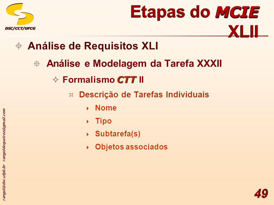 rangel@dsc.ufpb.br rangeldequeiroz@gmail.com DSC/CCT/UFCGDSC/CCT/UFCG 49 Análise de Requisitos XLI Análise e Modelagem da Tarefa XXXII CTT Formalismo