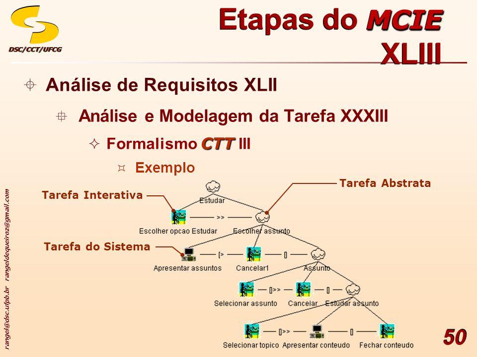 rangel@dsc.ufpb.br rangeldequeiroz@gmail.com DSC/CCT/UFCGDSC/CCT/UFCG 50 Análise de Requisitos XLII Análise e Modelagem da Tarefa XXXIII CTT Formalismo CTT III Exemplo Análise de Requisitos XLII Análise e Modelagem da Tarefa XXXIII CTT Formalismo CTT III Exemplo MCIE Etapas do MCIE XLIII Tarefa Abstrata Tarefa Interativa Tarefa do Sistema