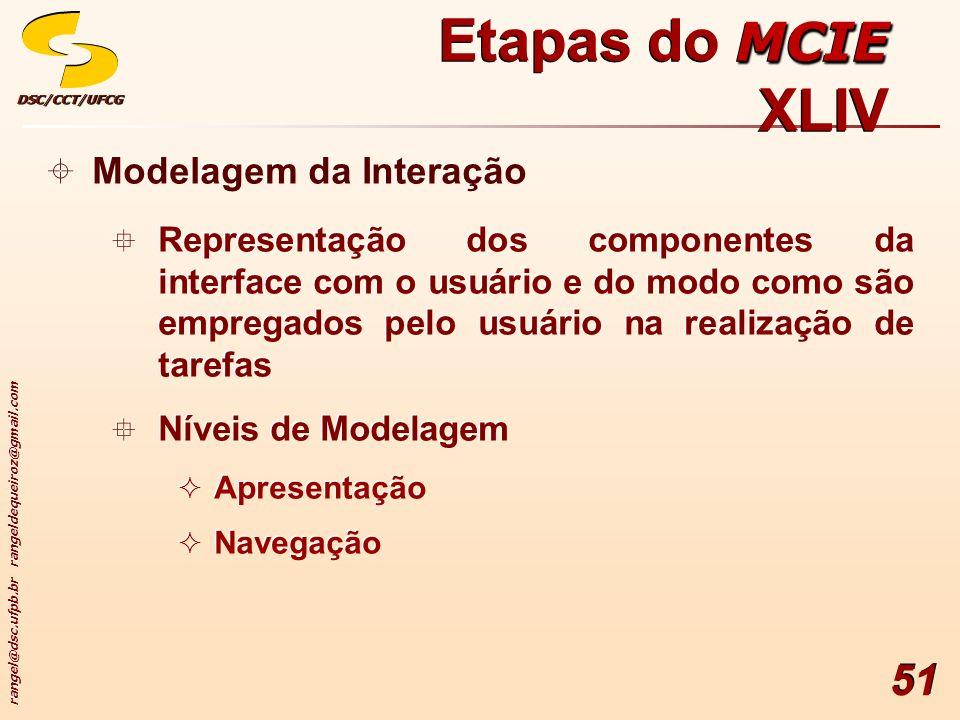 rangel@dsc.ufpb.br rangeldequeiroz@gmail.com DSC/CCT/UFCGDSC/CCT/UFCG 51 Modelagem da Interação Representação dos componentes da interface com o usuário e do modo como são empregados pelo usuário na realização de tarefas Níveis de Modelagem Apresentação Navegação Modelagem da Interação Representação dos componentes da interface com o usuário e do modo como são empregados pelo usuário na realização de tarefas Níveis de Modelagem Apresentação Navegação MCIE Etapas do MCIE XLIV