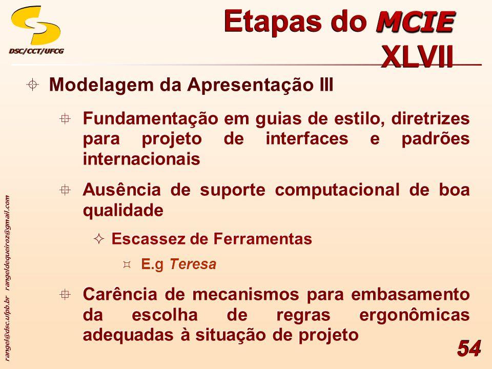 rangel@dsc.ufpb.br rangeldequeiroz@gmail.com DSC/CCT/UFCGDSC/CCT/UFCG 54 Modelagem da Apresentação III Fundamentação em guias de estilo, diretrizes pa