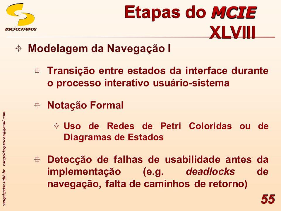 rangel@dsc.ufpb.br rangeldequeiroz@gmail.com DSC/CCT/UFCGDSC/CCT/UFCG 55 Modelagem da Navegação I Transição entre estados da interface durante o proce
