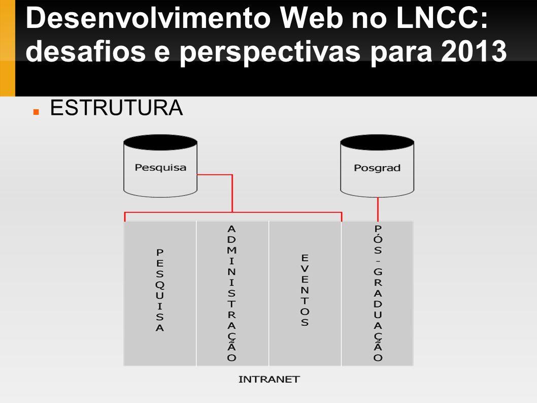Desenvolvimento Web no LNCC: desafios e perspectivas para 2013 ESTRUTURA