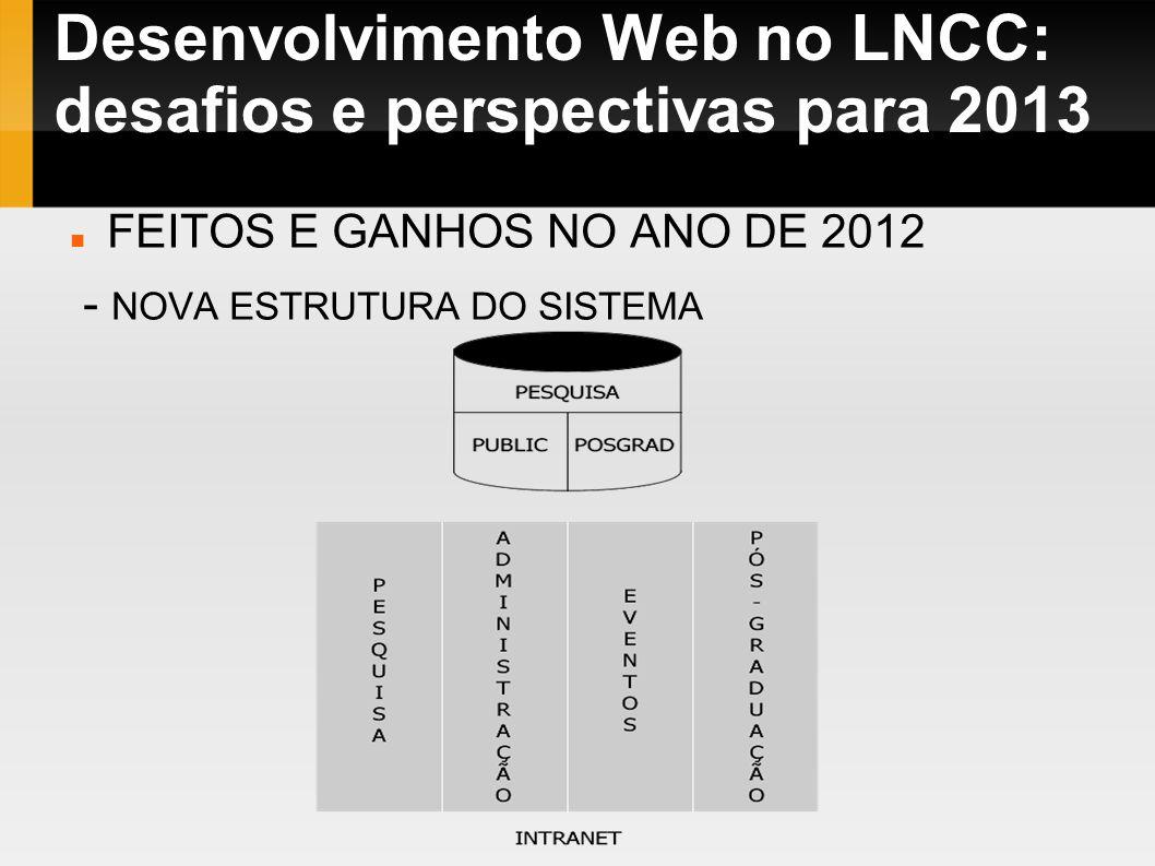 Desenvolvimento Web no LNCC: desafios e perspectivas para 2013 FEITOS E GANHOS NO ANO DE 2012 - NOVA ESTRUTURA DO SISTEMA