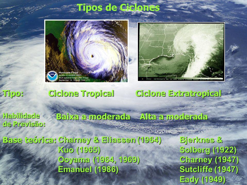 Tipos de CiclonesTipo: Ciclone Tropical Ciclone Extratropical Habilidade de Previsão: Baixa a moderada Alta a moderada Base teórica: Charney & Eliasse