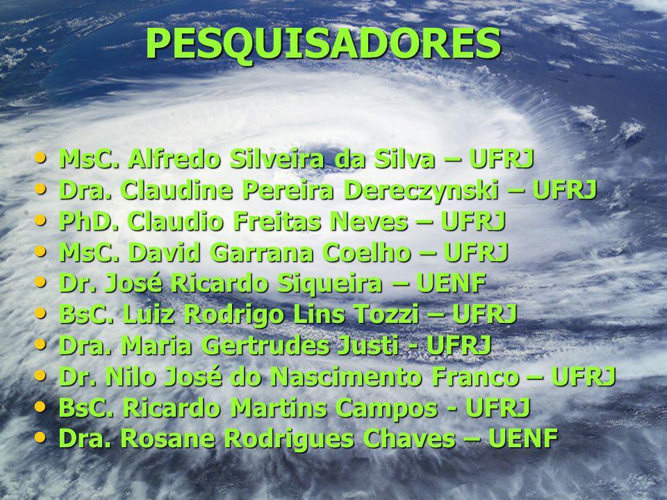 OBJETIVOS GERAIS Implantar um sistema de monitoramento meteorológico de ciclones no oceano Atlântico Sul.