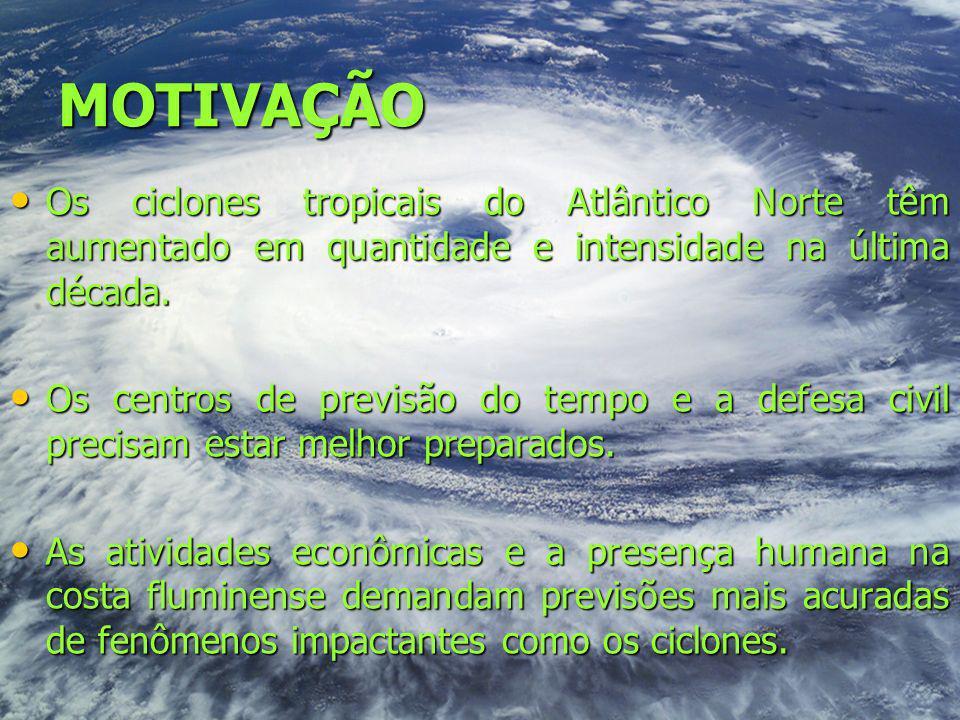 MOTIVAÇÃO Os ciclones tropicais do Atlântico Norte têm aumentado em quantidade e intensidade na última década. Os ciclones tropicais do Atlântico Nort