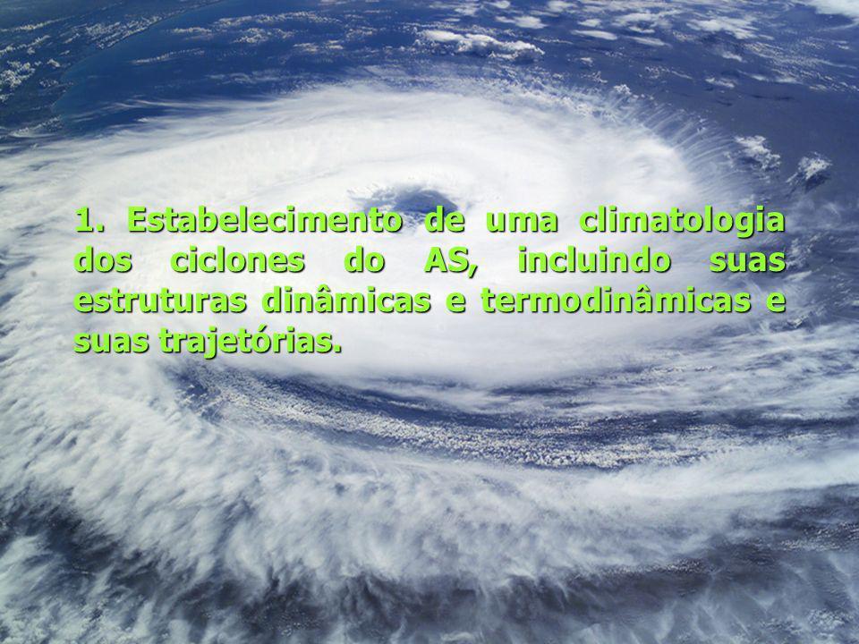 1. Estabelecimento de uma climatologia dos ciclones do AS, incluindo suas estruturas dinâmicas e termodinâmicas e suas trajetórias.
