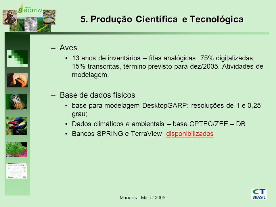 Manaus – Maio / 2005 5. Produção Científica e Tecnológica –Aves 13 anos de inventários – fitas analógicas: 75% digitalizadas, 15% transcritas, término