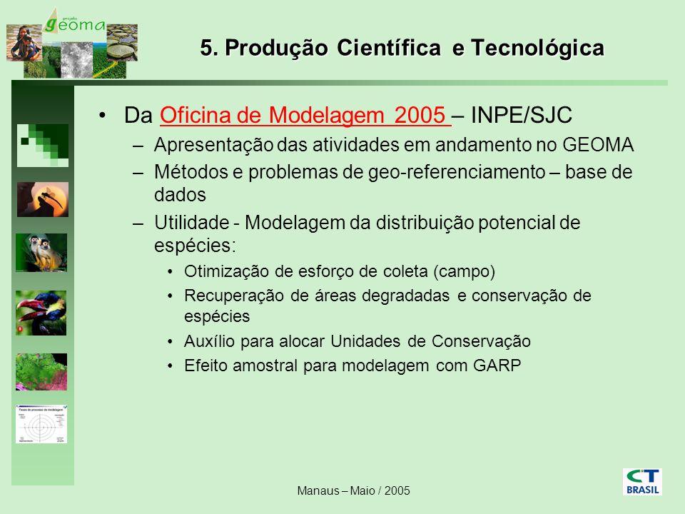 Manaus – Maio / 2005 5. Produção Científica e Tecnológica Da Oficina de Modelagem 2005 – INPE/SJCOficina de Modelagem 2005 –Apresentação das atividade