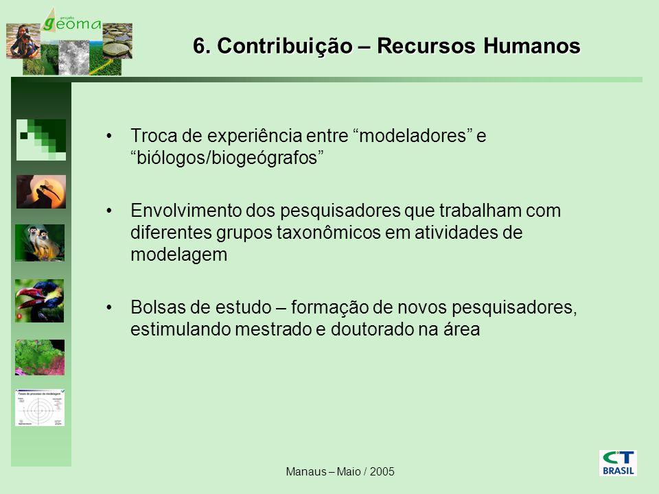 Manaus – Maio / 2005 6. Contribuição – Recursos Humanos Troca de experiência entre modeladores e biólogos/biogeógrafos Envolvimento dos pesquisadores