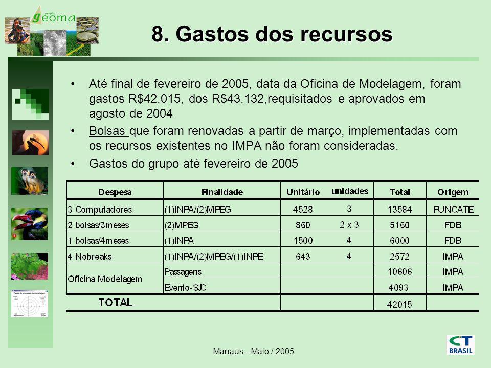 Manaus – Maio / 2005 8. Gastos dos recursos Até final de fevereiro de 2005, data da Oficina de Modelagem, foram gastos R$42.015, dos R$43.132,requisit