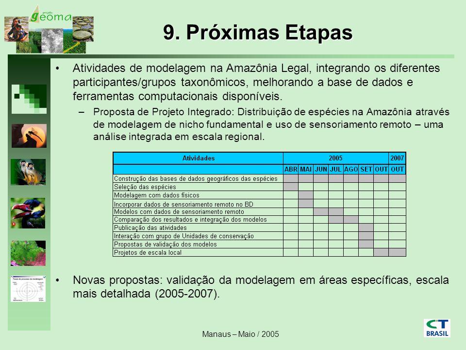 Manaus – Maio / 2005 9. Próximas Etapas Atividades de modelagem na Amazônia Legal, integrando os diferentes participantes/grupos taxonômicos, melhoran