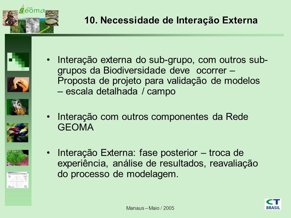 Manaus – Maio / 2005 10. Necessidade de Interação Externa Interação externa do sub-grupo, com outros sub- grupos da Biodiversidade deve ocorrer – Prop