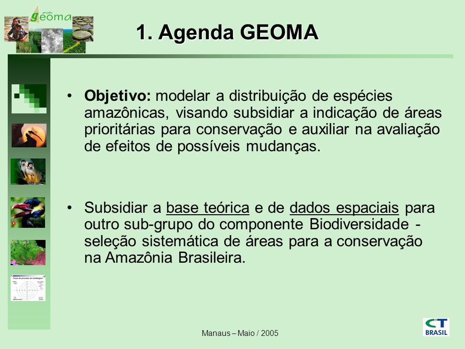 Manaus – Maio / 2005 Objetivo: modelar a distribuição de espécies amazônicas, visando subsidiar a indicação de áreas prioritárias para conservação e a