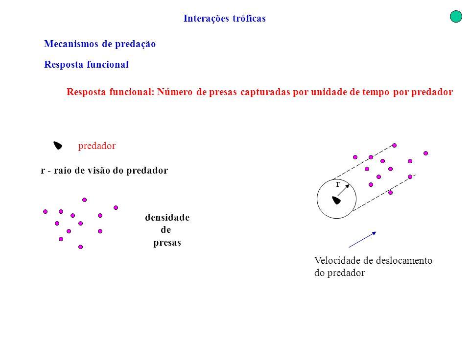Mecanismos de predação Velocidade de deslocamento do predador Resposta funcional: Número de presas capturadas por unidade de tempo por predador r pred