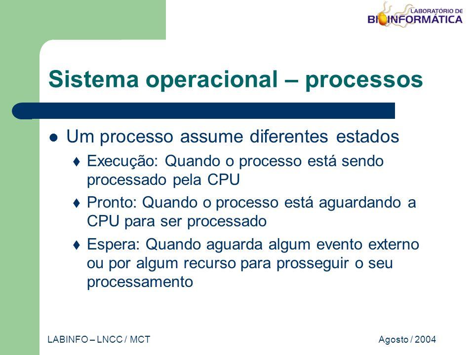 Agosto / 2004LABINFO – LNCC / MCT Sistema operacional – processos Um processo assume diferentes estados Execução: Quando o processo está sendo processado pela CPU Pronto: Quando o processo está aguardando a CPU para ser processado Espera: Quando aguarda algum evento externo ou por algum recurso para prosseguir o seu processamento