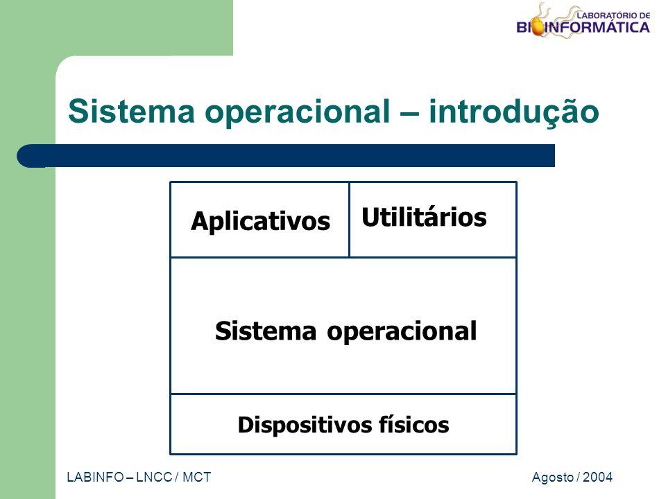 Agosto / 2004LABINFO – LNCC / MCT Sistema operacional – introdução Sistema operacional Aplicativos Utilitários Dispositivos físicos
