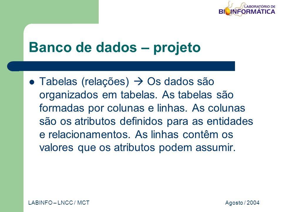 Agosto / 2004LABINFO – LNCC / MCT Banco de dados – projeto Tabelas (relações) Os dados são organizados em tabelas.