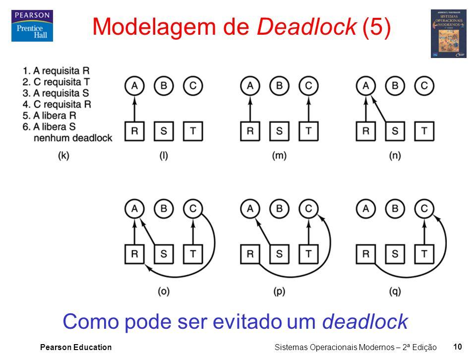 Pearson Education Sistemas Operacionais Modernos – 2ª Edição 9 Modelagem de Deadlock (4) Como ocorre um deadlock