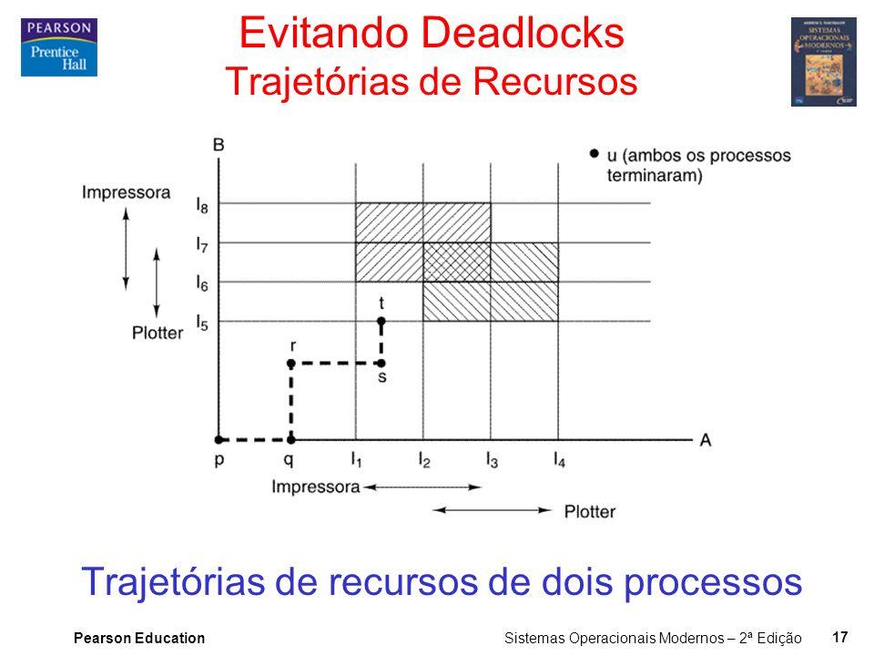 Pearson Education Sistemas Operacionais Modernos – 2ª Edição 16 Recuperação de Deadlock (2) Recuperação através da eliminação de processos –forma mais