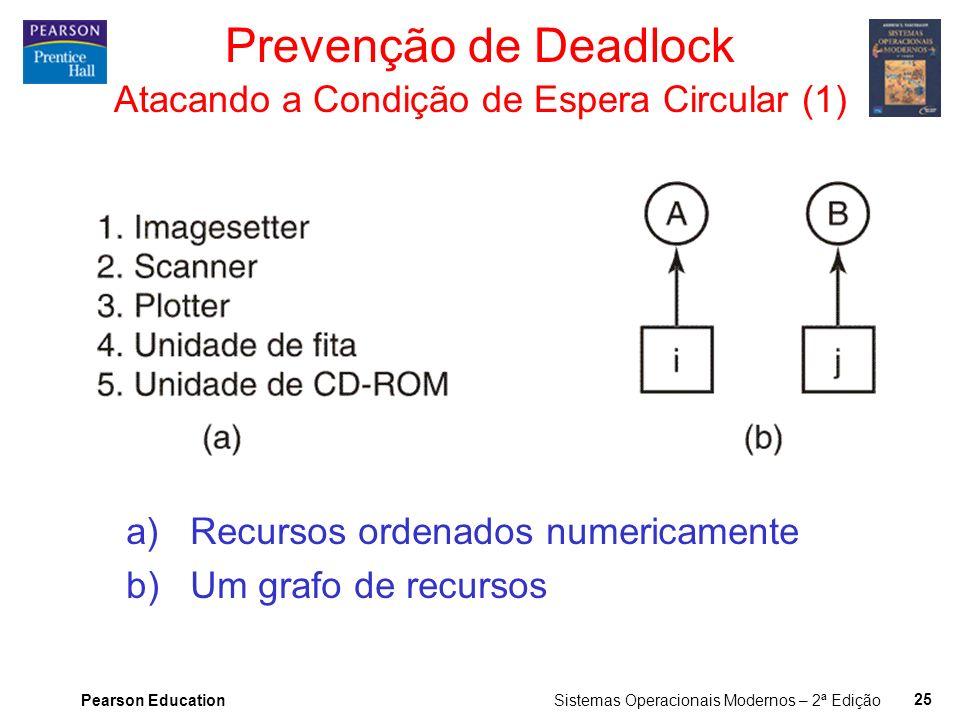 Pearson Education Sistemas Operacionais Modernos – 2ª Edição 24 Prevenção de Deadlock Atacando a Condição de Não Preempção Esta é uma opção inviável C