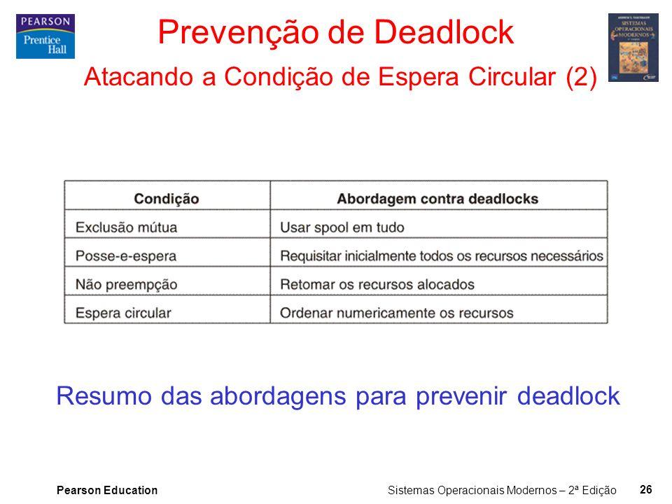 Pearson Education Sistemas Operacionais Modernos – 2ª Edição 25 Prevenção de Deadlock Atacando a Condição de Espera Circular (1) a)Recursos ordenados