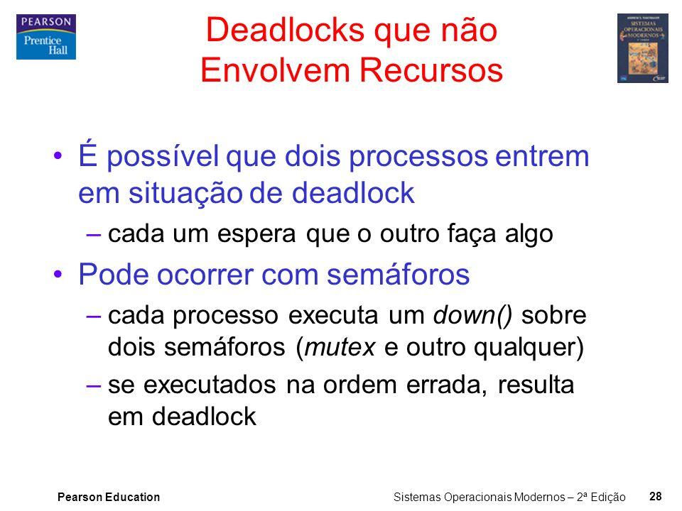 Pearson Education Sistemas Operacionais Modernos – 2ª Edição 27 Outras Questões Bloqueio em Duas Fases Fase um –processo tenta bloquear todos os regis