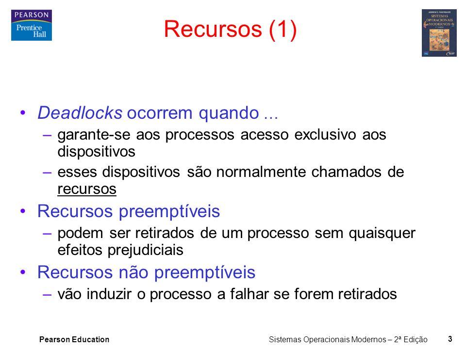 Pearson Education Sistemas Operacionais Modernos – 2ª Edição 2 Recursos Exemplos de recursos de computador –impressoras –unidades de fita –tabelas Pro