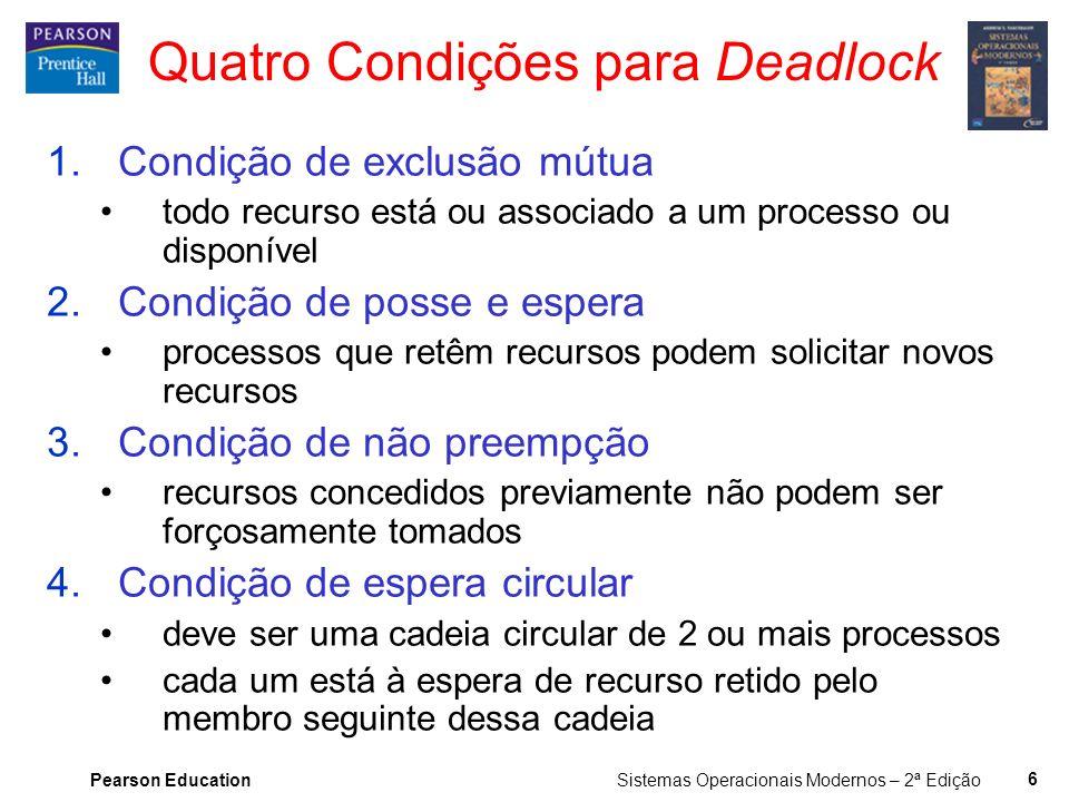 Pearson Education Sistemas Operacionais Modernos – 2ª Edição 5 Introdução aos Deadlocks Definição formal: Um conjunto de processos está em situação de