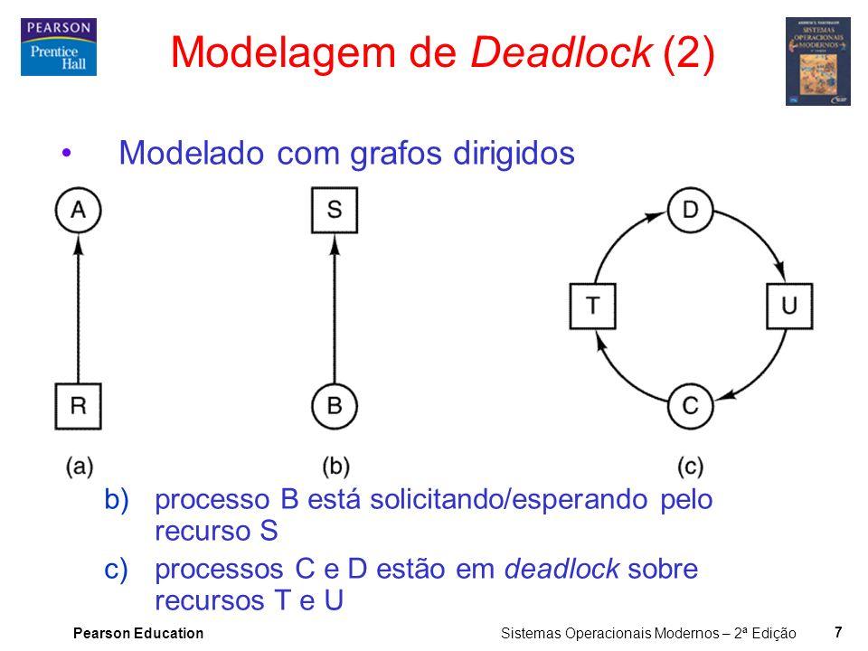 Pearson Education Sistemas Operacionais Modernos – 2ª Edição 6 Quatro Condições para Deadlock 1.Condição de exclusão mútua todo recurso está ou associ