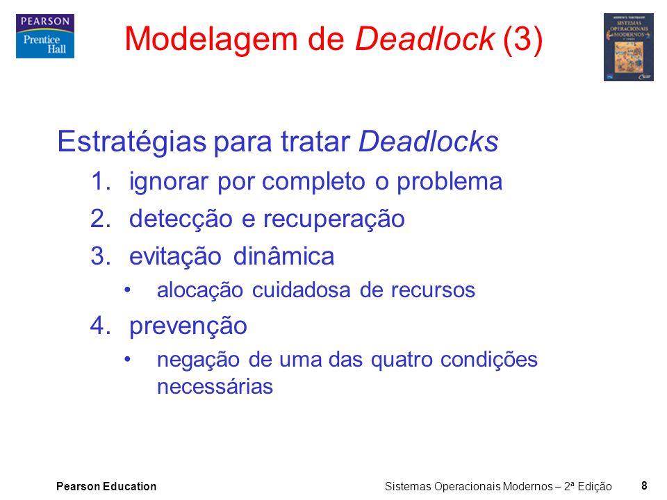 Pearson Education Sistemas Operacionais Modernos – 2ª Edição 7 Modelagem de Deadlock (2) Modelado com grafos dirigidos a)recurso R alocado ao processo