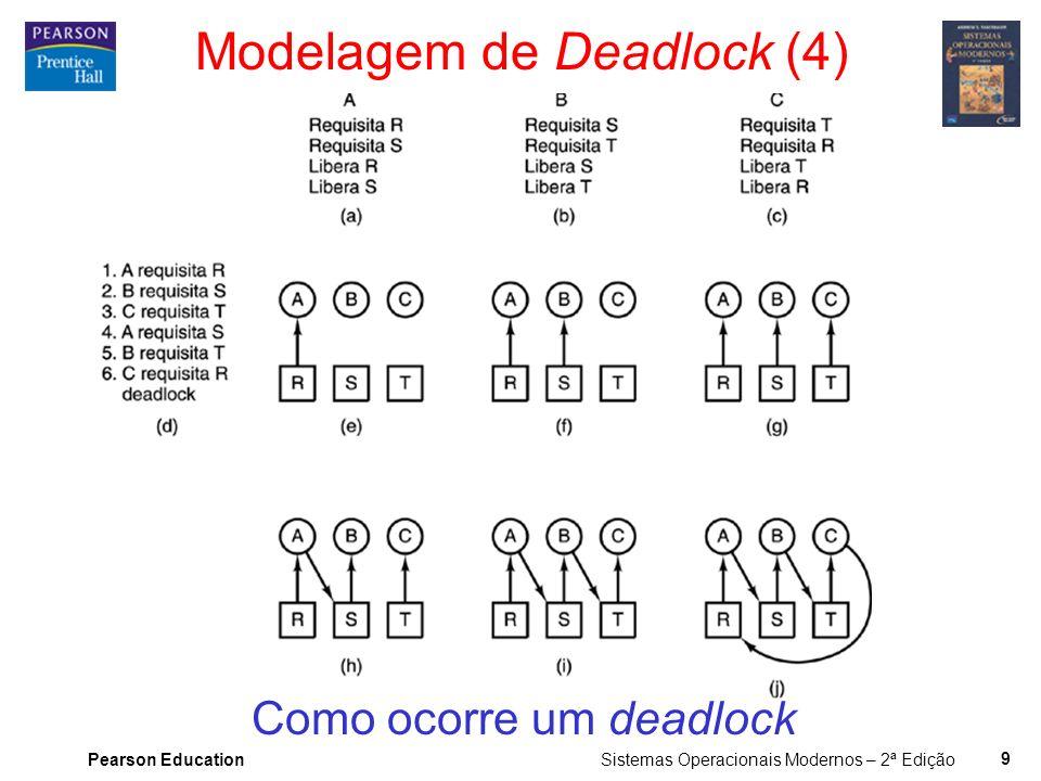 Pearson Education Sistemas Operacionais Modernos – 2ª Edição 8 Modelagem de Deadlock (3) Estratégias para tratar Deadlocks 1.ignorar por completo o pr