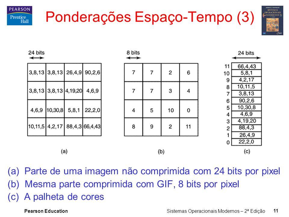 Pearson Education Sistemas Operacionais Modernos – 2ª Edição 11 (a)Parte de uma imagem não comprimida com 24 bits por pixel (b) Mesma parte comprimida