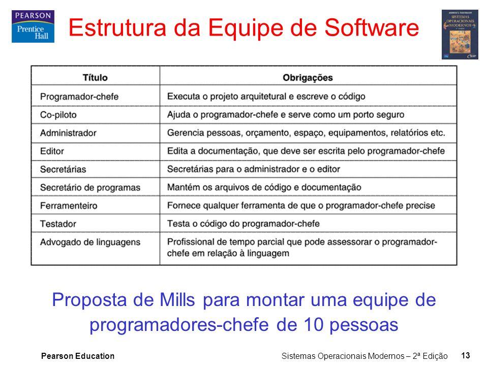 Pearson Education Sistemas Operacionais Modernos – 2ª Edição 13 Estrutura da Equipe de Software Proposta de Mills para montar uma equipe de programado