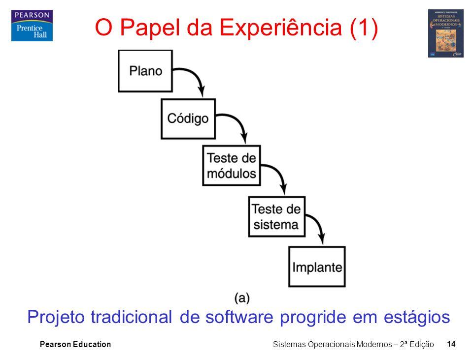 Pearson Education Sistemas Operacionais Modernos – 2ª Edição 14 O Papel da Experiência (1) Projeto tradicional de software progride em estágios