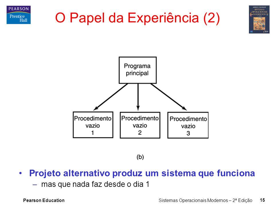 Pearson Education Sistemas Operacionais Modernos – 2ª Edição 15 Projeto alternativo produz um sistema que funciona –mas que nada faz desde o dia 1 O P