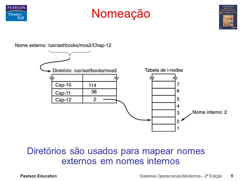 Pearson Education Sistemas Operacionais Modernos – 2ª Edição 5 Nomeação Diretórios são usados para mapear nomes externos em nomes internos