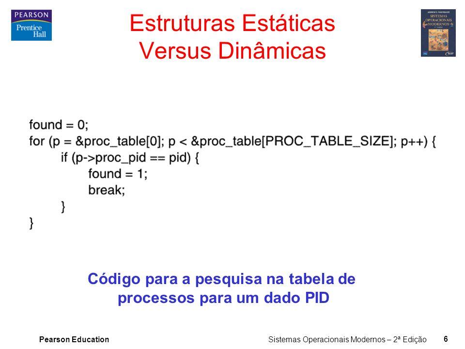 Pearson Education Sistemas Operacionais Modernos – 2ª Edição 6 Estruturas Estáticas Versus Dinâmicas Código para a pesquisa na tabela de processos par