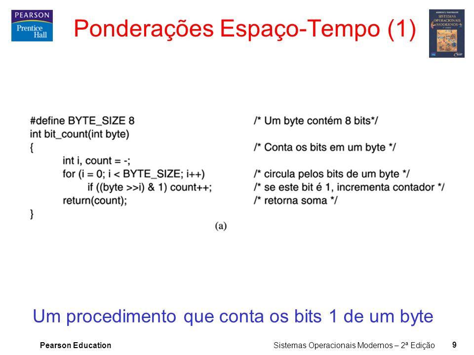 Pearson Education Sistemas Operacionais Modernos – 2ª Edição 9 Ponderações Espaço-Tempo (1) Um procedimento que conta os bits 1 de um byte