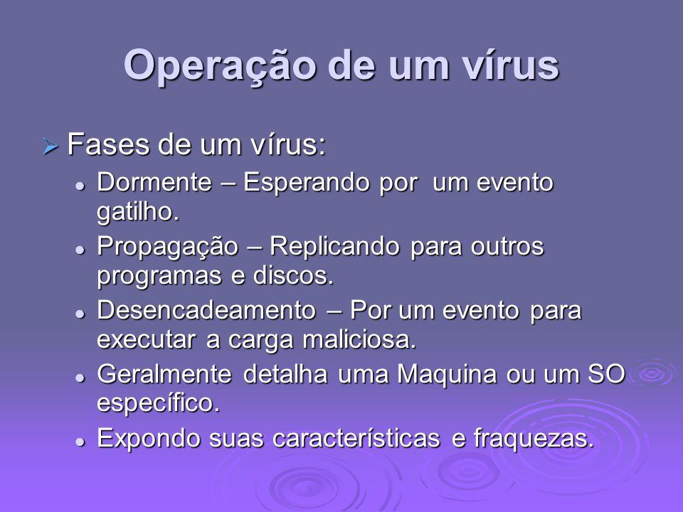Operação de um vírus Fases de um vírus: Fases de um vírus: Dormente – Esperando por um evento gatilho. Dormente – Esperando por um evento gatilho. Pro